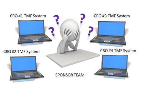 Electronic Trial Master File