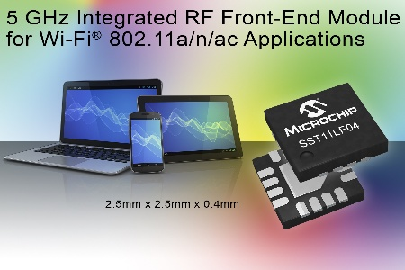 microchip announces new 5 ghz 50 ohm matched wlan front end modulemicrochip announces new 5 ghz 50 ohm matched wlan front end module for ieee 802 11a n ac applications