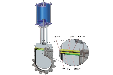 New Bi Directional Resilient Seated Knife Gate Valve