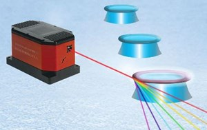 Frequency Comb Research Advances Using Tunable Diode Lasers