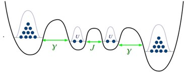 transport_of_cold_atoms_wimberger_460x175
