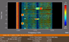 Recognizing and Separating Signals in Spectrograms