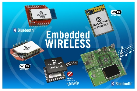 microchip expands embedded wireless portfolio with new bluetooth wimicrochip expands embedded wireless portfolio with new bluetooth, wi fi and zigbee products