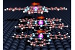 Spintronics: Molecules Stabilizing Magnetism