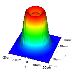 Simulation Software Includes Essential Tools For Fiber Laser And