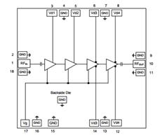 6 W Power Amplifier: MAAP-011140-DIE
