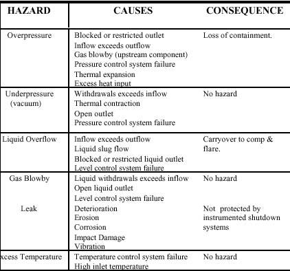 images c c ODT Assessment v.