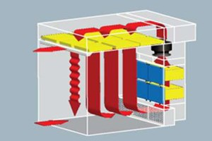 Can A Containment Downflow Booth Meet ISO Conditions?