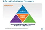 Information Protection Imperative To Building Customer Trust And Customer Experience