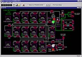 Mimic Control System