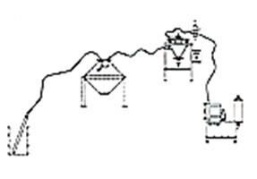 Blender Loading Systems