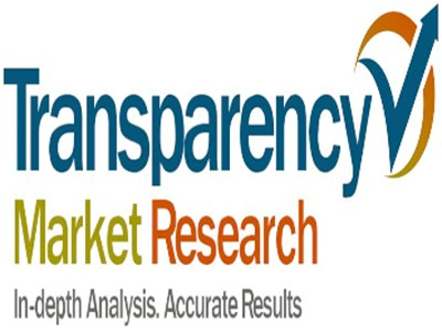 Report: GaN Industrial Devices Market - 2021