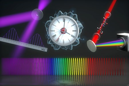 Laser Frequency Combs Advance Medical, Measurement Tech