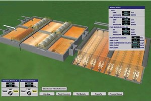 SmartBNR™ Process Controls