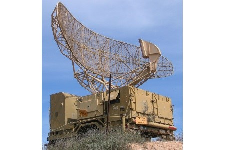Tension In Eastern Europe Only One Factor Behind Positive Growth Rates Forecast For The Global Military Radar Market