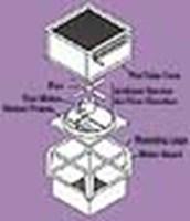 Air-Cooled Liquid Coolers