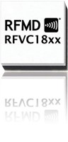 Low Noise MMIC VCO Family With Buffer Amplifiers: RFVC182X Series