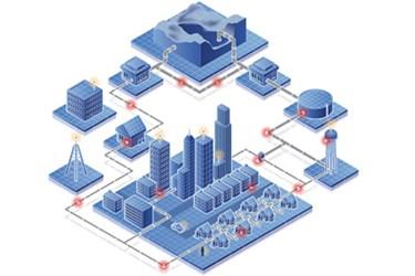 FlexNet Advanced Metering Infrastructure (AMI)