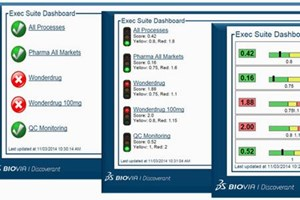 Signal Monitoring Dashboard (SMD) Solution