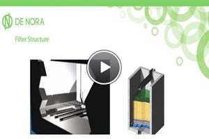 TETRA® Wastewater Filtration