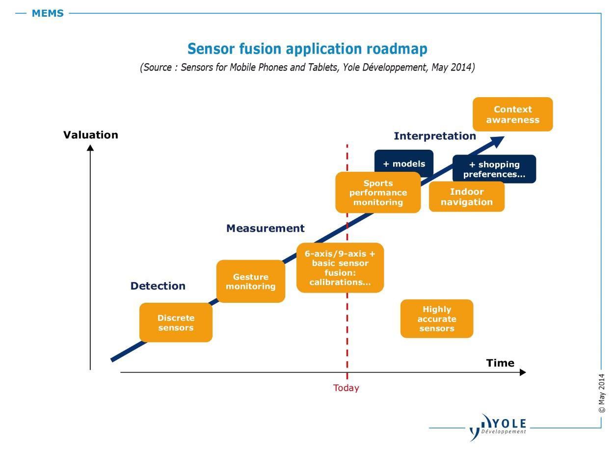 news releases global medical fiber optics market business report research markets
