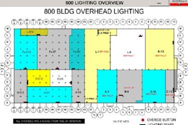 800lightingoverview