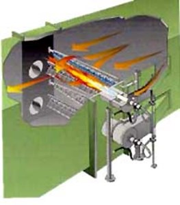 Side-Fired Duct Burner