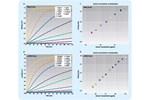 ForteBio Dip And Read Biosensor
