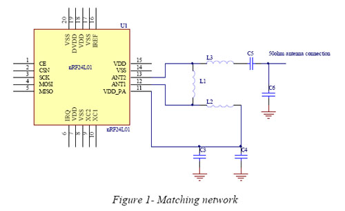 tuning the matching network of a 2 4 ghz radio rh rfglobalnet com Balanced Output Cable Balanced XLR Audio Cable