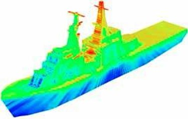 Antenna Design And Placement Emc And Rcs For Defence Platforms