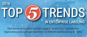 Top 5 Trends In Enterprise Labeling