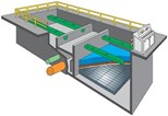 Leopold® Flat-Bottom Flume® Filter by Xylem