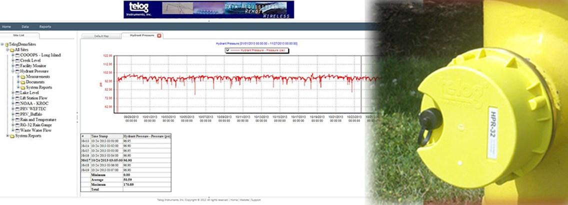 Wireless Hydrant Pressure Recording