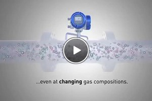 Biogas Measurement Explained