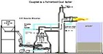 Gas Co-Firing Machine