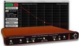 Phase Noise Analyzer: HA7062A