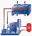 Custom Engineered Cooling Systems