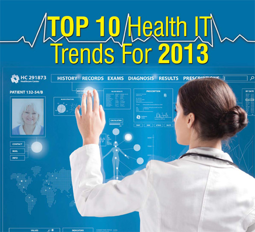 technological trends in healthcare The healthcare technology trends and growing government intervention has uplifted the medical care system, globally the technological trends in the healthcare industry coupled with clinical professionals are driving an effective and efficient primary health care system for both patients and payers.