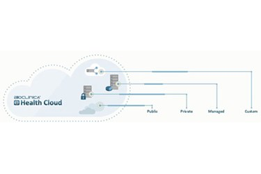 eHealth Cloud: Clinical Trial Platform