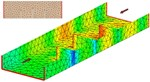 RF Component Electromagnetic Analysis Software