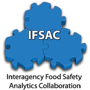 IFSAC's New Method To Evaluate Foodborne Illness Sources