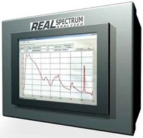 Real Spectrum Analyzer