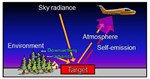 Airborne Thermal Infrared Hyperspectral Imaging For Mineral Mapping