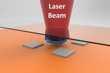 Letting Go With Lasers