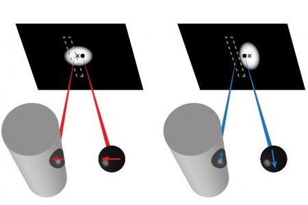 Sharper Nanoscopy