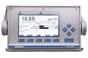 MLT 1 Multi-Component Gas Analyzer