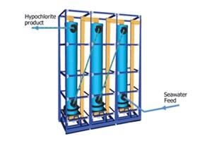 Chloropac® Electrochlorination Systems
