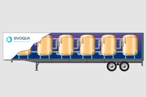Mobile Demineralizer Trailer