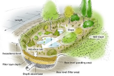 Things to consider in detention basin design for Design of stormwater detention ponds