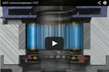 Video Demo: ABS turbocompressor HST